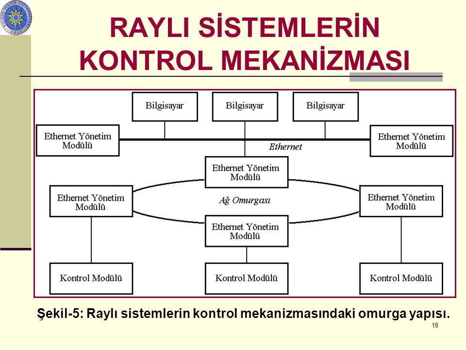 18 Şekil-5: Raylı sistemlerin kontrol mekanizmasındaki omurga yapısı. RAYLI SİSTEMLERİN KONTROL MEKANİZMASI