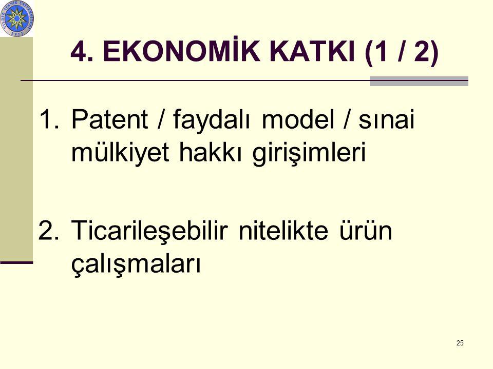 25 4. EKONOMİK KATKI (1 / 2) 1.Patent / faydalı model / sınai mülkiyet hakkı girişimleri 2.Ticarileşebilir nitelikte ürün çalışmaları