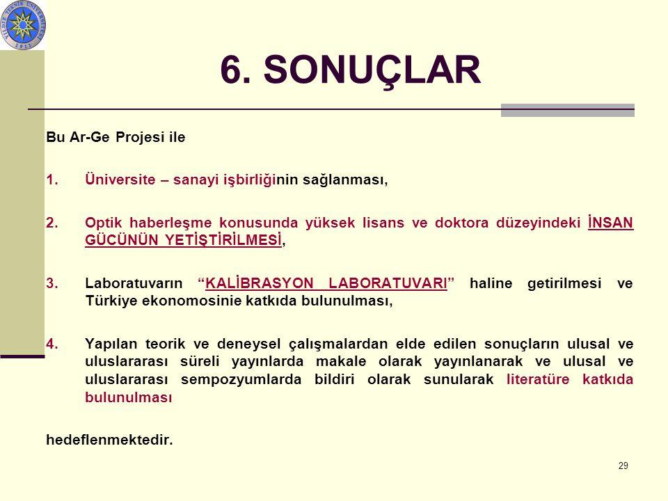 29 6. SONUÇLAR Bu Ar-Ge Projesi ile 1.Üniversite – sanayi işbirliğinin sağlanması, 2.Optik haberleşme konusunda yüksek lisans ve doktora düzeyindeki İ