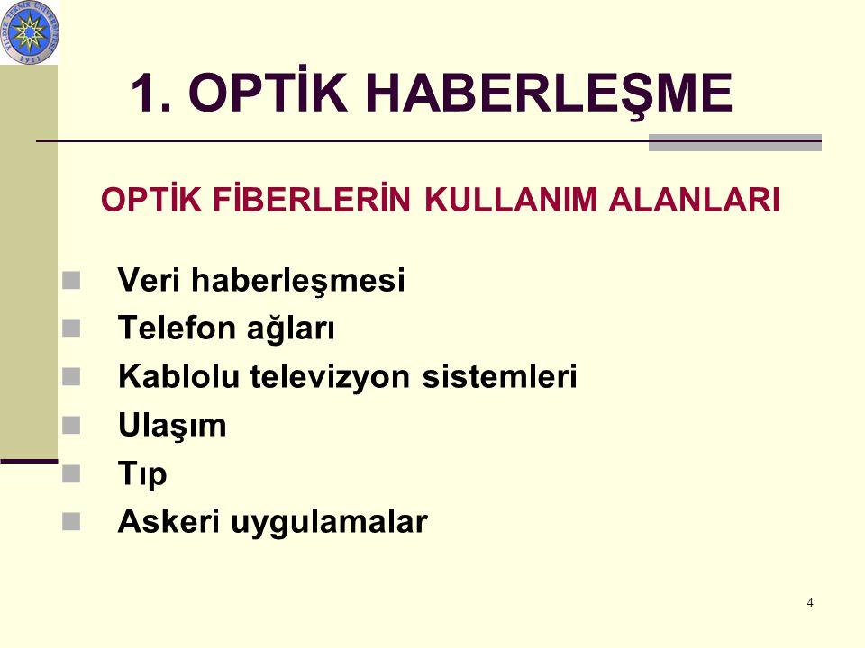 4 1. OPTİK HABERLEŞME OPTİK FİBERLERİN KULLANIM ALANLARI Veri haberleşmesi Telefon ağları Kablolu televizyon sistemleri Ulaşım Tıp Askeri uygulamalar