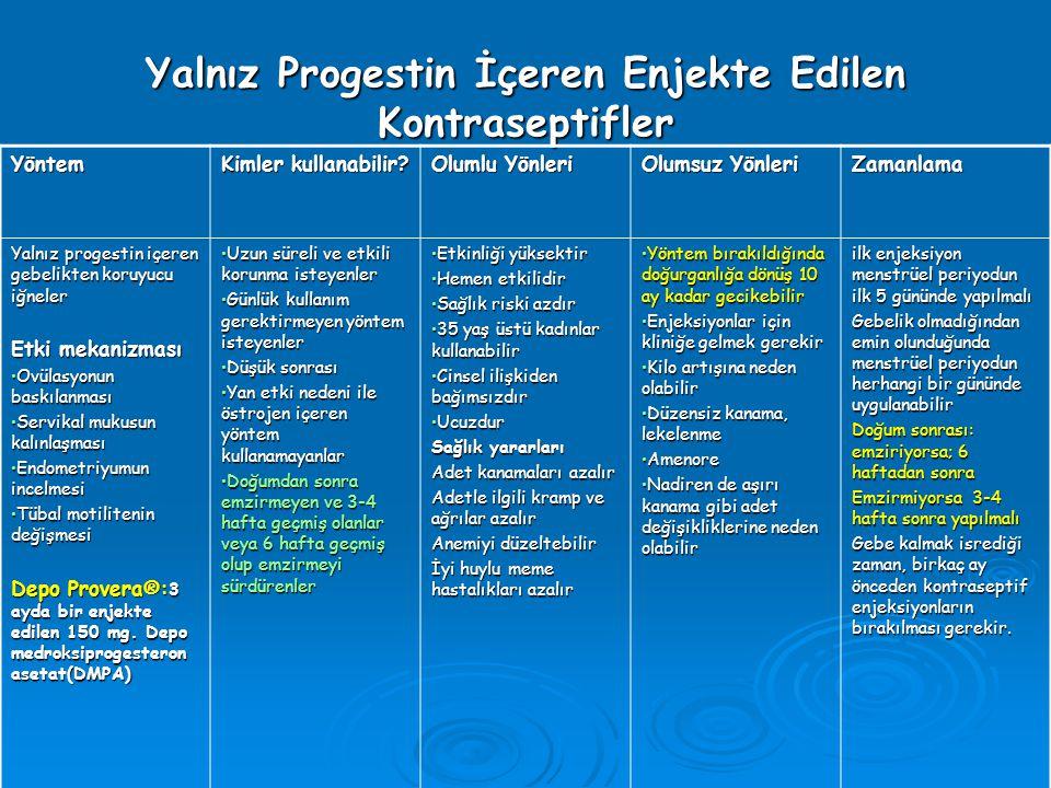 Yalnız Progestin İçeren Enjekte Edilen Kontraseptifler Yöntem Kimler kullanabilir.