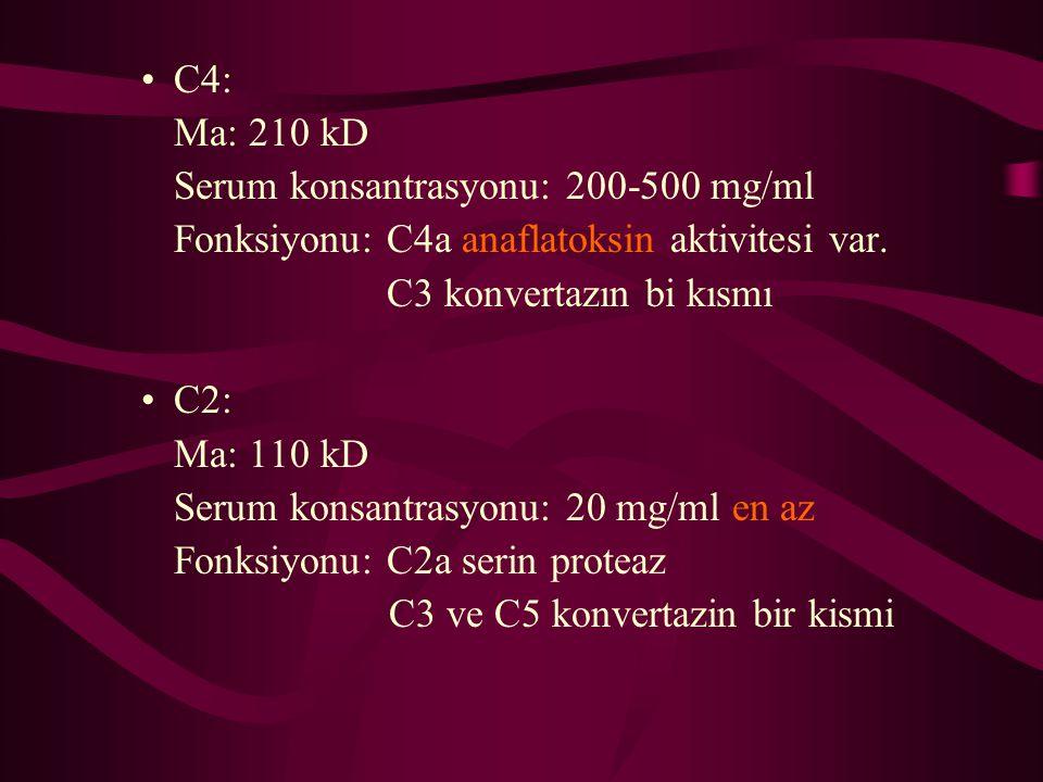 C4: Ma: 210 kD Serum konsantrasyonu: 200-500 mg/ml Fonksiyonu: C4a anaflatoksin aktivitesi var. C3 konvertazın bi kısmı C2: Ma: 110 kD Serum konsantra