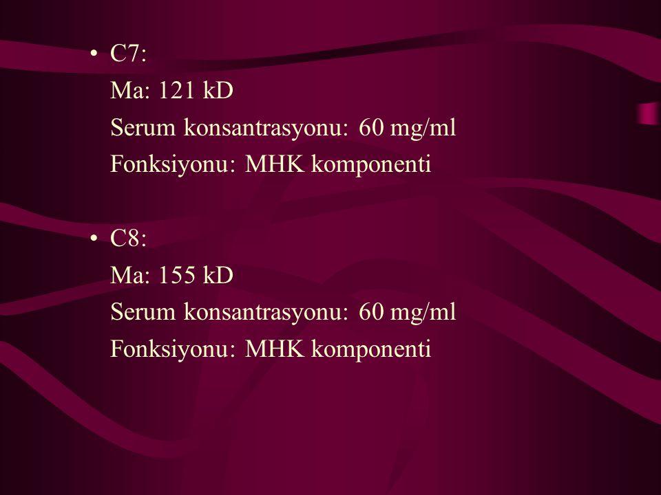 C7: Ma: 121 kD Serum konsantrasyonu: 60 mg/ml Fonksiyonu: MHK komponenti C8: Ma: 155 kD Serum konsantrasyonu: 60 mg/ml Fonksiyonu: MHK komponenti