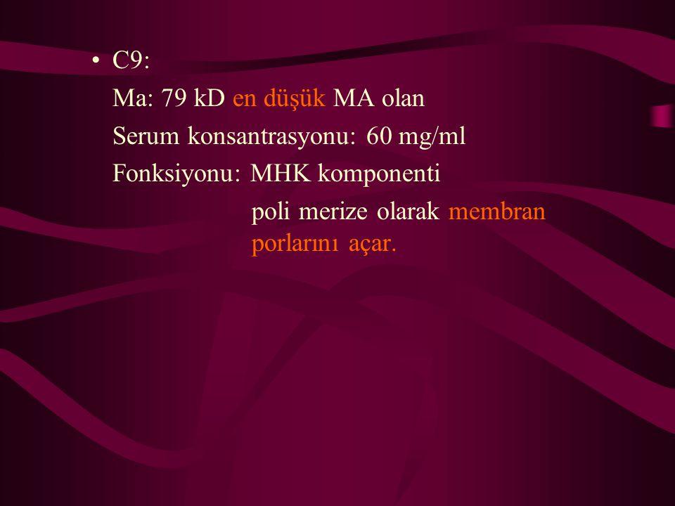 C9: Ma: 79 kD en düşük MA olan Serum konsantrasyonu: 60 mg/ml Fonksiyonu: MHK komponenti poli merize olarak membran porlarını açar.