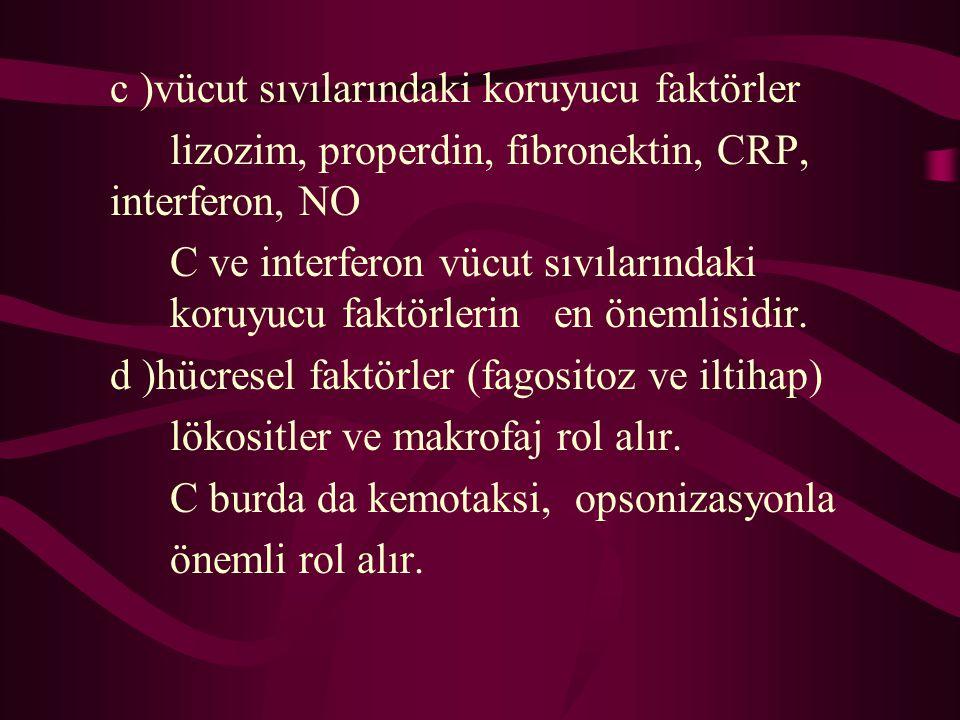 c )vücut sıvılarındaki koruyucu faktörler lizozim, properdin, fibronektin, CRP, interferon, NO C ve interferon vücut sıvılarındaki koruyucu faktörleri