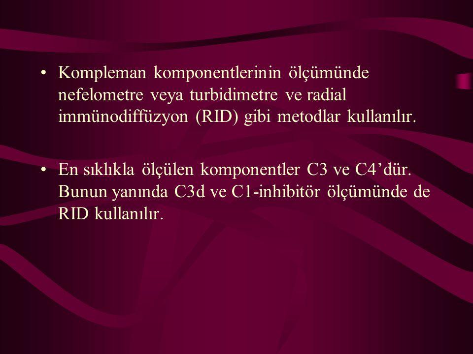 Kompleman komponentlerinin ölçümünde nefelometre veya turbidimetre ve radial immünodiffüzyon (RID) gibi metodlar kullanılır. En sıklıkla ölçülen kompo