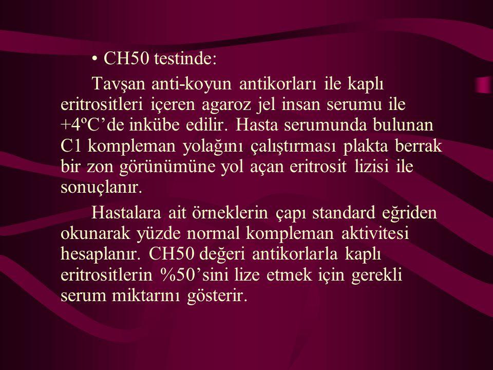 CH50 testinde: Tavşan anti-koyun antikorları ile kaplı eritrositleri içeren agaroz jel insan serumu ile +4ºC'de inkübe edilir. Hasta serumunda bulunan