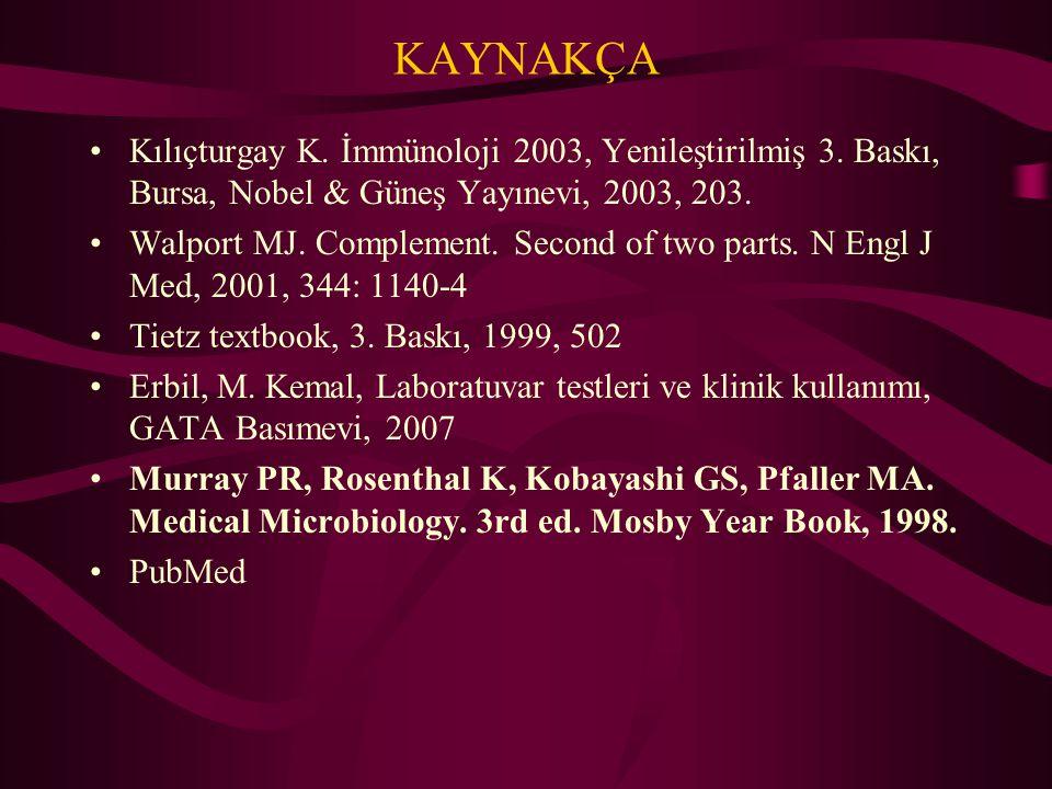 KAYNAKÇA Kılıçturgay K. İmmünoloji 2003, Yenileştirilmiş 3. Baskı, Bursa, Nobel & Güneş Yayınevi, 2003, 203. Walport MJ. Complement. Second of two par