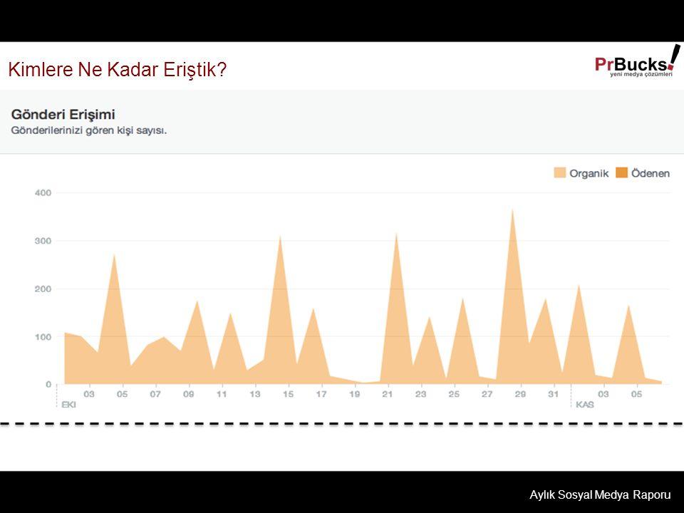 Beğenmeler, Yorumlar ve Paylaşımlar Aylık Sosyal Medya Raporu