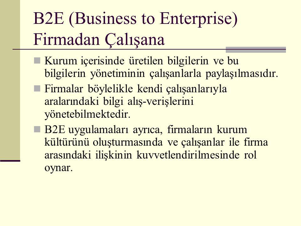 B2E (Business to Enterprise) Firmadan Çalışana Kurum içerisinde üretilen bilgilerin ve bu bilgilerin yönetiminin çalışanlarla paylaşılmasıdır. Firmala