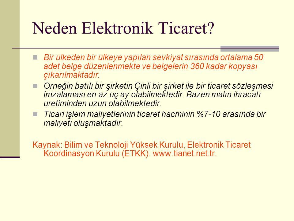 Neden Elektronik Ticaret? Bir ülkeden bir ülkeye yapılan sevkiyat sırasında ortalama 50 adet belge düzenlenmekte ve belgelerin 360 kadar kopyası çıkar