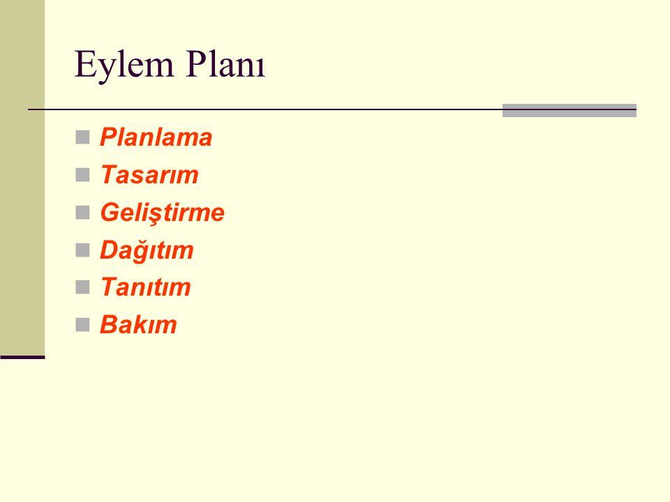Eylem Planı Planlama Tasarım Geliştirme Dağıtım Tanıtım Bakım