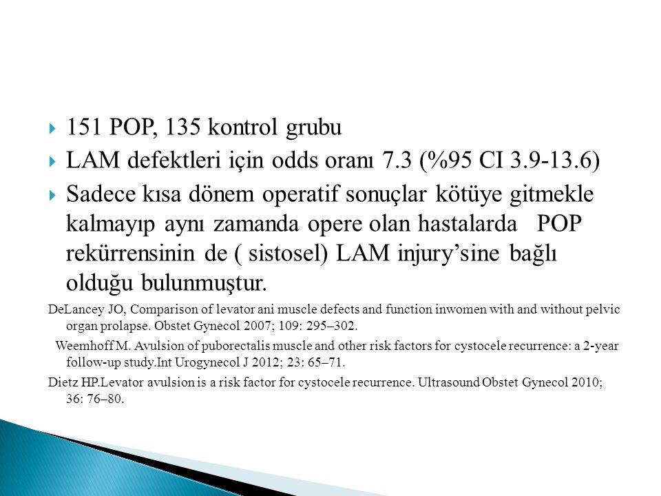  151 POP, 135 kontrol grubu  LAM defektleri için odds oranı 7.3 (%95 CI 3.9-13.6)  Sadece kısa dönem operatif sonuçlar kötüye gitmekle kalmayıp ayn