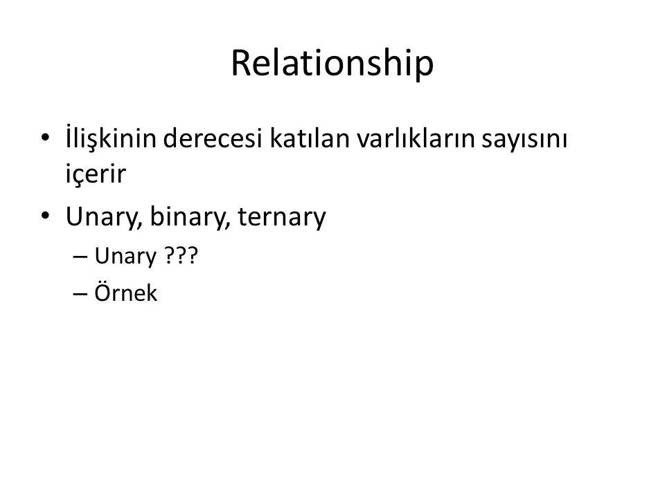 Relationship İlişkinin derecesi katılan varlıkların sayısını içerir Unary, binary, ternary – Unary ??? – Örnek