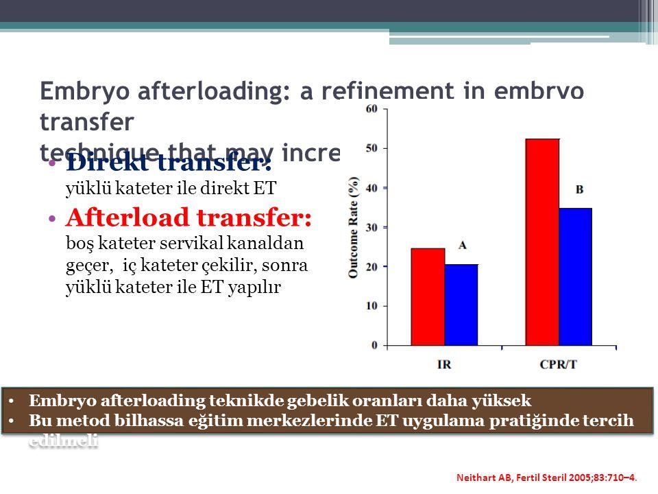 Embryo afterloading: a refinement in embryo transfer technique that may increase clinical pregnancy Direkt transfer: yüklü kateter ile direkt ET Afterload transfer: boş kateter servikal kanaldan geçer, iç kateter çekilir, sonra yüklü kateter ile ET yapılır Neithart AB, Fertil Steril 2005;83:710–4.