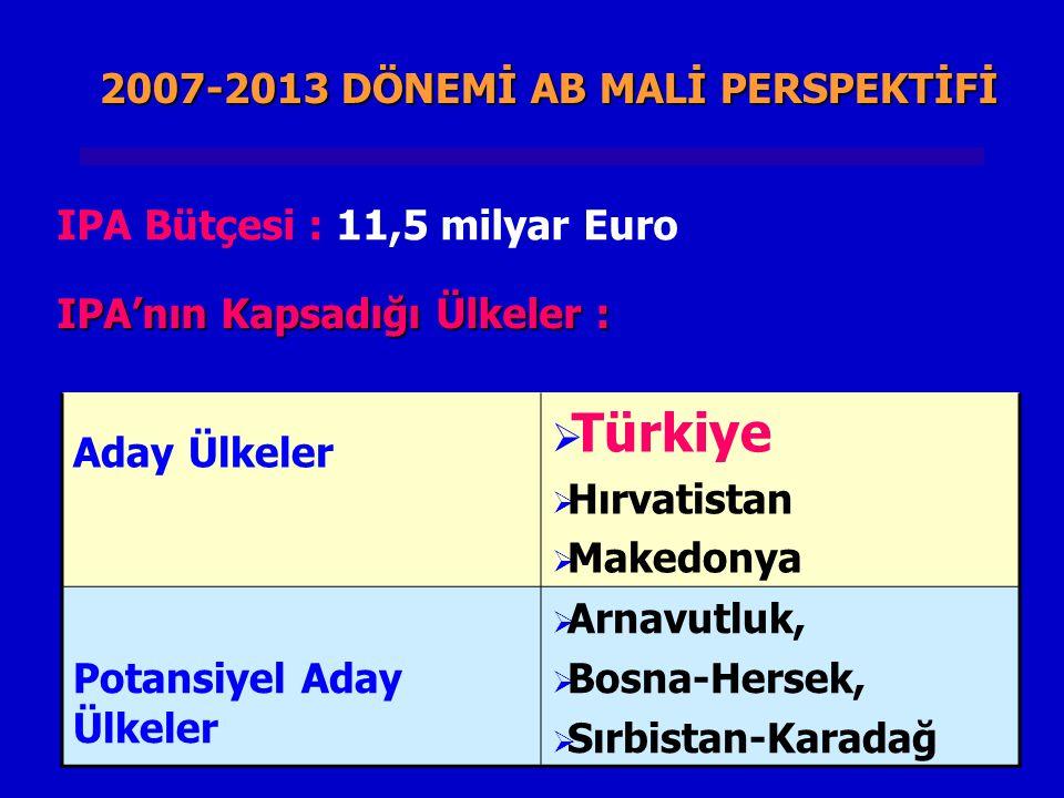 IPA'nın Kapsadığı Ülkeler : Aday Ülkeler  Türkiye  Hırvatistan  Makedonya Potansiyel Aday Ülkeler  Arnavutluk,  Bosna-Hersek,  Sırbistan-Karadağ