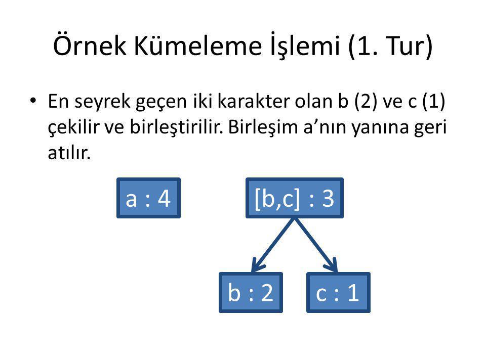 Örnek Kümeleme İşlemi (1. Tur) a : 4 b : 2c : 1 En seyrek geçen iki karakter olan b (2) ve c (1) çekilir ve birleştirilir. Birleşim a'nın yanına geri