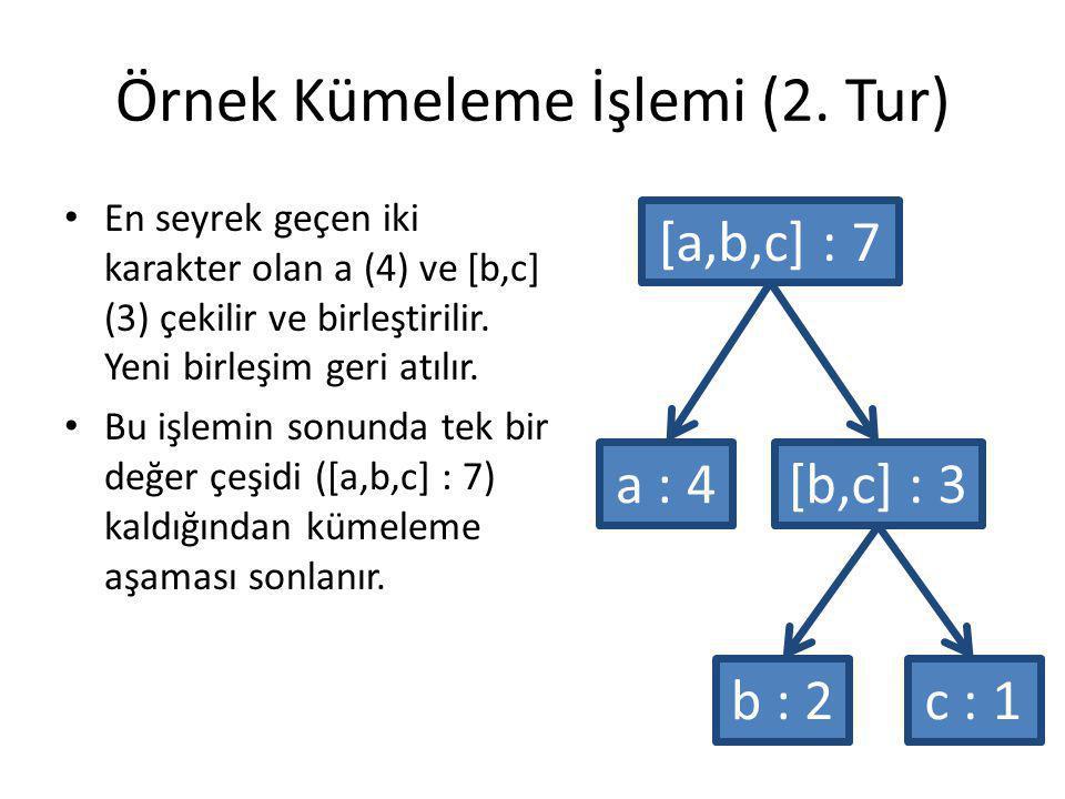 Örnek Kümeleme İşlemi (2. Tur) a : 4 En seyrek geçen iki karakter olan a (4) ve [b,c] (3) çekilir ve birleştirilir. Yeni birleşim geri atılır. Bu işle