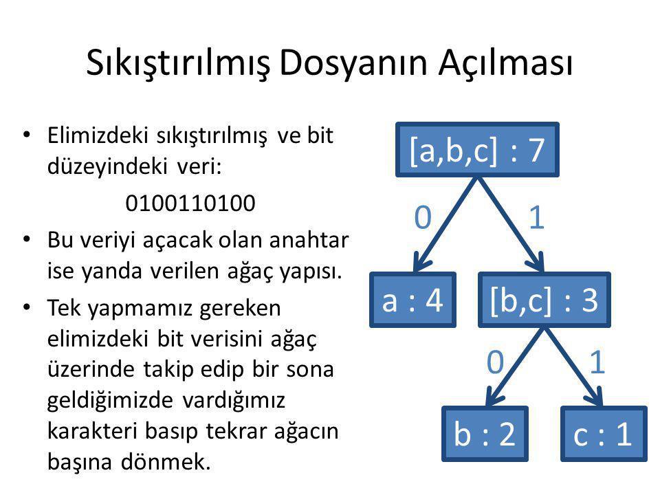 Sıkıştırılmış Dosyanın Açılması Elimizdeki sıkıştırılmış ve bit düzeyindeki veri: 0100110100 Bu veriyi açacak olan anahtar ise yanda verilen ağaç yapı