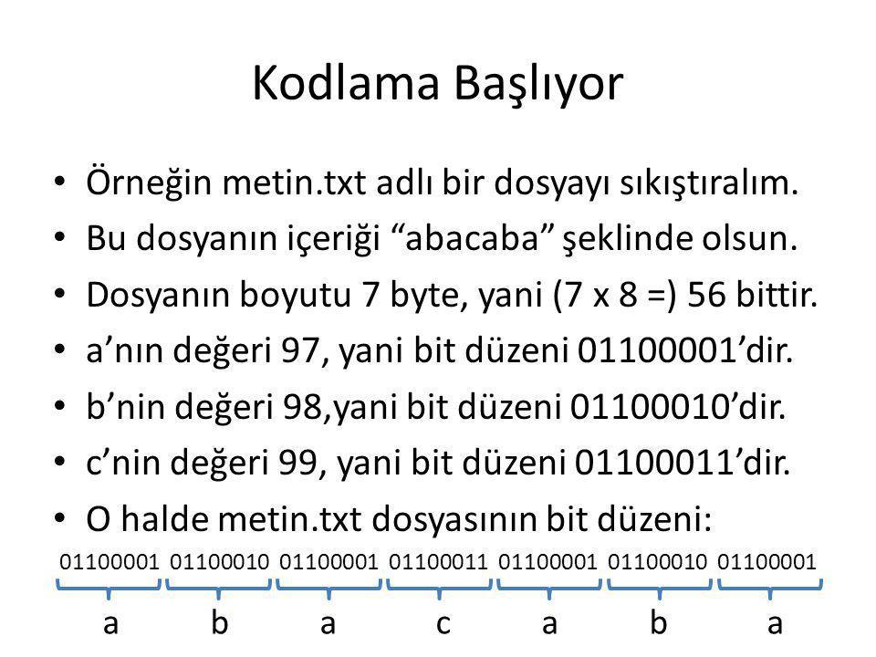 1.Adım: Sayım Dosyada bulunan her byte değerinin dosyada kaç kere geçtiği tespit edilir.