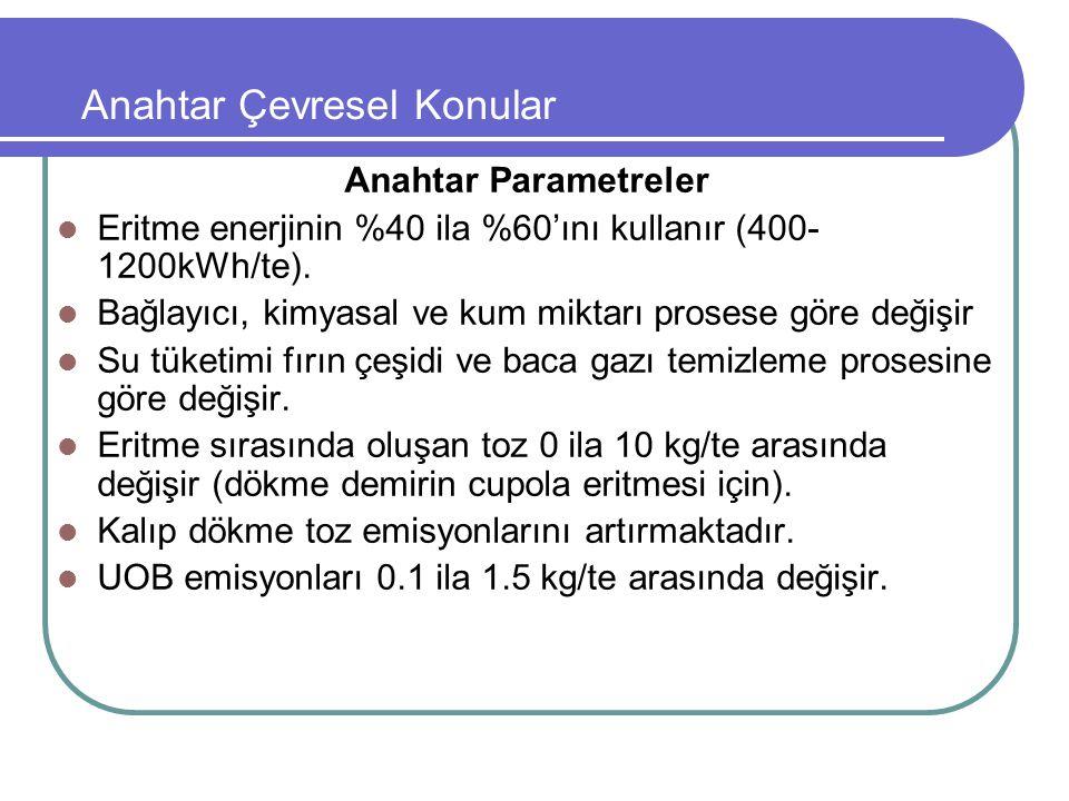 Anahtar Çevresel Konular Anahtar Parametreler Eritme enerjinin %40 ila %60'ını kullanır (400- 1200kWh/te).