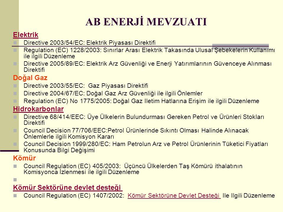 AB ENERJİ MEVZUATI Elektrik Directive 2003/54/EC: Elektrik Piyasası Direktifi Regulation (EC) 1228/2003: Sınırlar Arası Elektrik Takasında Ulusal Şebekelerin Kullanımı ile ilgili Düzenleme Directive 2005/89/EC: Elektrik Arz Güvenliği ve Enerji Yatırımlarının Güvenceye Alınması Direktifi Doğal Gaz Directive 2003/55/EC: Gaz Piyasası Direktifi Directive 2004/67/EC: Doğal Gaz Arz Güvenliği ile ilgili Önlemler Regulation (EC) No 1775/2005: Doğal Gaz Iletim Hatlarına Erişim ile ilgili Düzenleme Hidrokarbonlar Directive 68/414/EEC: Üye Ülkelerin Bulundurması Gereken Petrol ve Ürünleri Stokları Direktifi Council Decision 77/706/EEC:Petrol Ürünlerinde Sıkıntı Olması Halinde Alınacak Önlemlerle ilgili Komisyon Kararı Council Decision 1999/280/EC: Ham Petrolun Arz ve Petrol Ürünlerinin Tüketici Fiyatları Konusunda Bilgi Değişimi Kömür Council Regulation (EC) 405/2003: Üçüncü Ülkelerden Taş Kömürü ithalatının Komisyonca İzlenmesi ile ilgili Düzenleme Kömür Sektörüne devlet desteği Council Regulation (EC) 1407/2002: Kömür Sektörüne Devlet Desteği Ile Ilgili DüzenlemeKömür Sektörüne Devlet Desteği