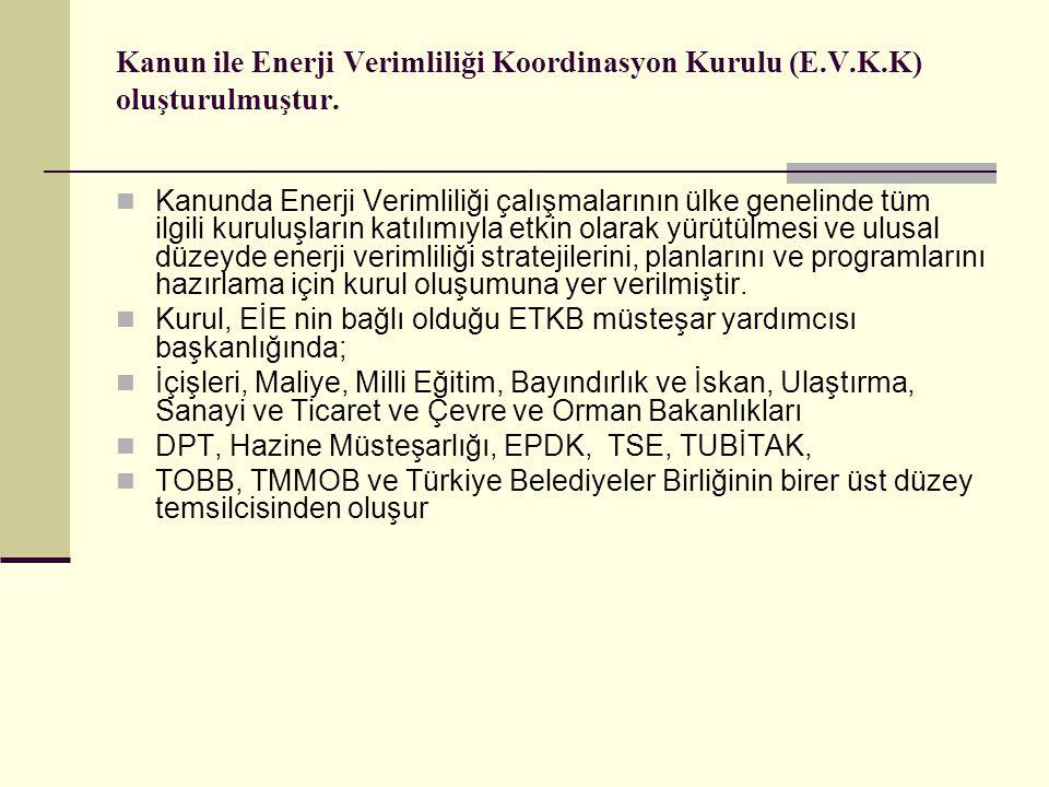Kanun ile Enerji Verimliliği Koordinasyon Kurulu (E.V.K.K) oluşturulmuştur.