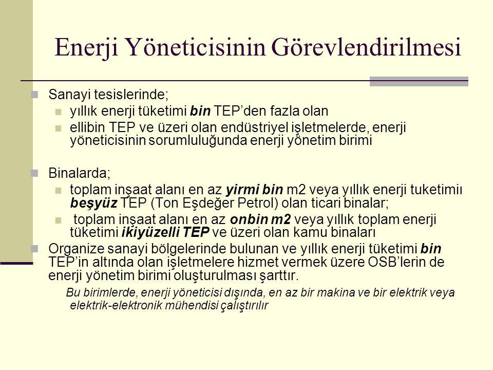 Enerji Yöneticisinin Görevlendirilmesi Sanayi tesislerinde; yıllık enerji tüketimi bin TEP'den fazla olan ellibin TEP ve üzeri olan endüstriyel işletmelerde, enerji yöneticisinin sorumluluğunda enerji yönetim birimi Binalarda; toplam inşaat alanı en az yirmi bin m2 veya yıllık enerji tuketimiı beşyüz TEP (Ton Eşdeğer Petrol) olan ticari binalar; toplam inşaat alanı en az onbin m2 veya yıllık toplam enerji tüketimi ikiyüzelli TEP ve üzeri olan kamu binaları Organize sanayi bölgelerinde bulunan ve yıllık enerji tüketimi bin TEP'in altında olan işletmelere hizmet vermek üzere OSB'lerin de enerji yönetim birimi oluşturulması şarttır.