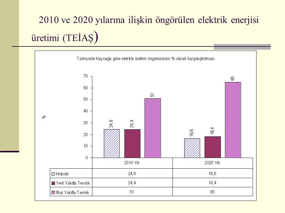 2010 ve 2020 yılarına ilişkin öngörülen elektrik enerjisi üretimi (TEİAŞ )