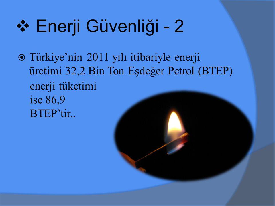  Enerji Güvenliği - 2  Türkiye'nin 2011 yılı itibariyle enerji üretimi 32,2 Bin Ton Eşdeğer Petrol (BTEP) enerji tüketimi ise 86,9 BTEP'tir..