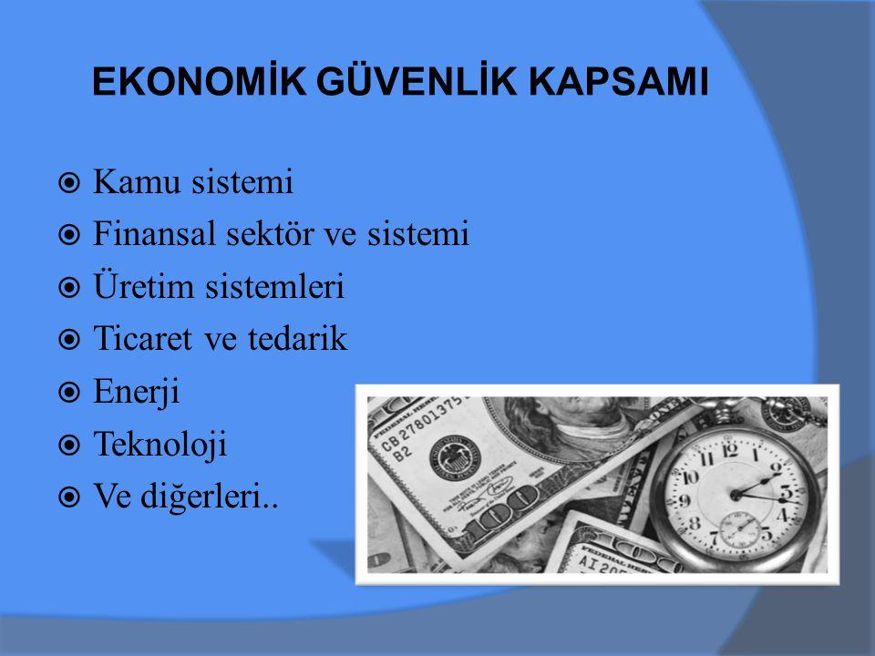  Kamu sistemi  Finansal sektör ve sistemi  Üretim sistemleri  Ticaret ve tedarik  Enerji  Teknoloji  Ve diğerleri..