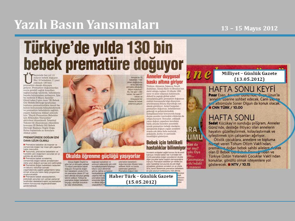 13 – 15 Mayıs 2012 Yazılı Basın Yansımaları Haber Türk – Günlük Gazete (15.05.2012) Milliyet – Günlük Gazete (13.05.2012)