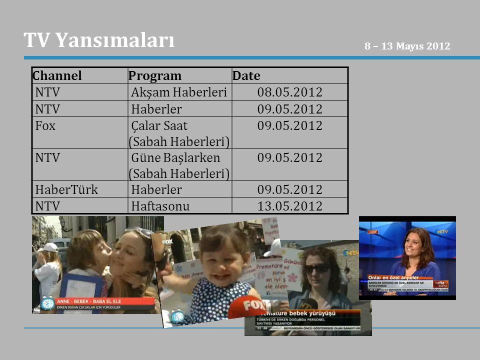 TV Yansımaları ChannelProgramDate NTV Akşam Haberleri08.05.2012 NTV Haberler09.05.2012 Fox Çalar Saat (Sabah Haberleri) 09.05.2012 NTV Güne Başlarken