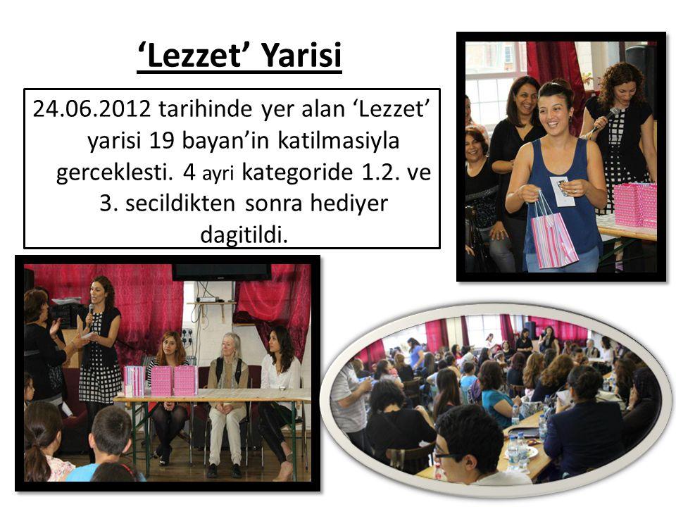 'Lezzet' Yarisi 24.06.2012 tarihinde yer alan 'Lezzet' yarisi 19 bayan'in katilmasiyla gerceklesti.