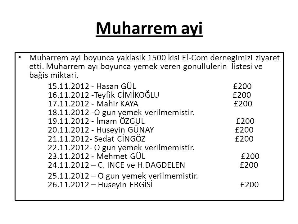 Muharrem ayi Muharrem ayi boyunca yaklasik 1500 kisi El-Com dernegimizi ziyaret etti.