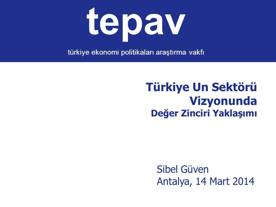 tepav türkiye ekonomi politikaları araştırma vakfı Türkiye Un Sektörü Vizyonunda Değer Zinciri Yaklaşımı Sibel Güven Antalya, 14 Mart 2014