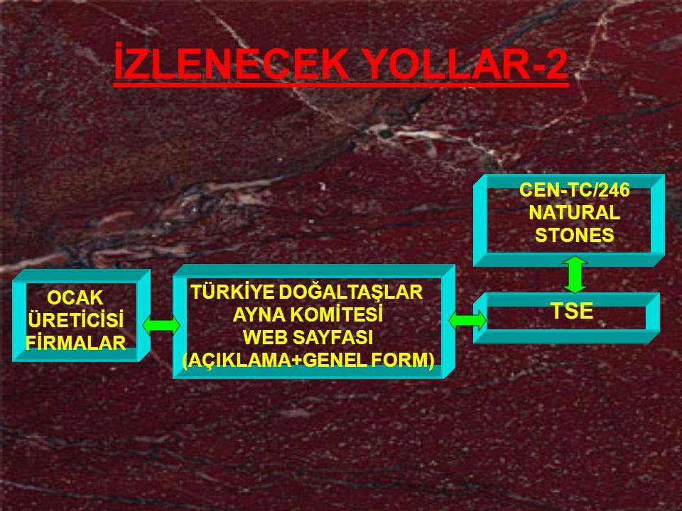 İZLENECEK YOLLAR-2 OCAK ÜRETİCİSİ FİRMALAR TÜRKİYE DOĞALTAŞLAR AYNA KOMİTESİ WEB SAYFASI (AÇIKLAMA+GENEL FORM) CEN-TC/246 NATURAL STONES TSE