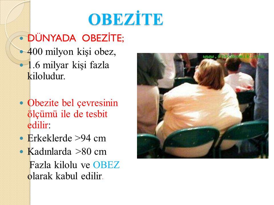 OBEZİTE DÜNYADA OBEZ İ TE; 400 milyon kişi obez, 1.6 milyar kişi fazla kiloludur. Obezite bel çevresinin ölçümü ile de tesbit edilir: Erkeklerde >94 c