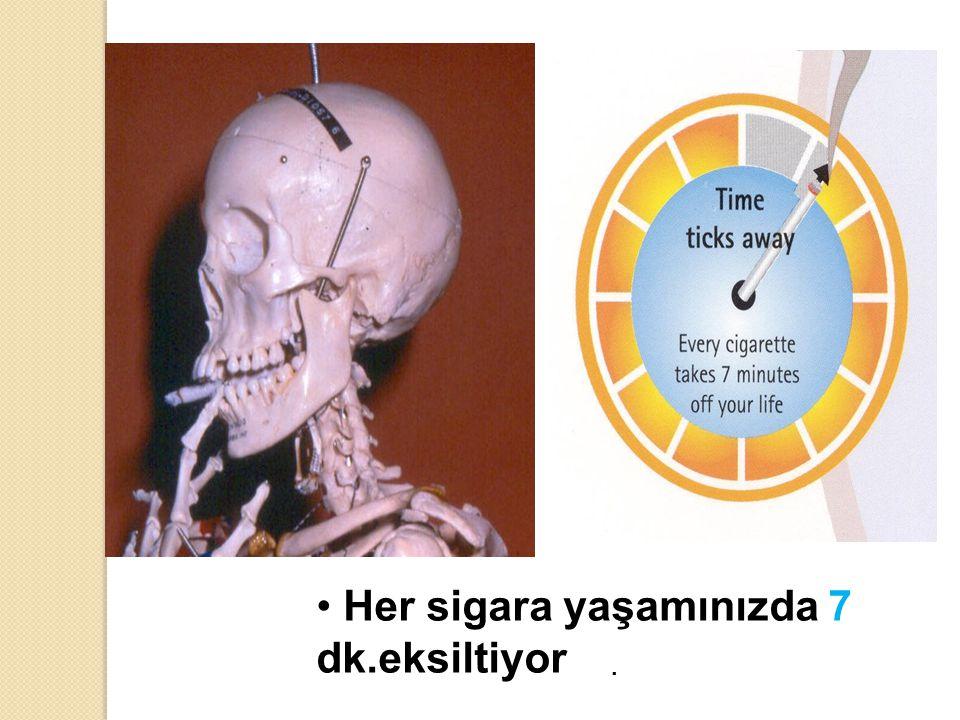 . Her sigara yaşamınızda 7 dk.eksiltiyor