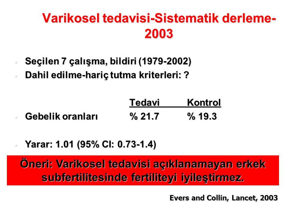  Seçilen 7 çalışma, bildiri (1979-2002)  Dahil edilme-hariç tutma kriterleri: ? TedaviKontrol  Gebelik oranları% 21.7% 19.3  Yarar: 1.01 (95% CI: