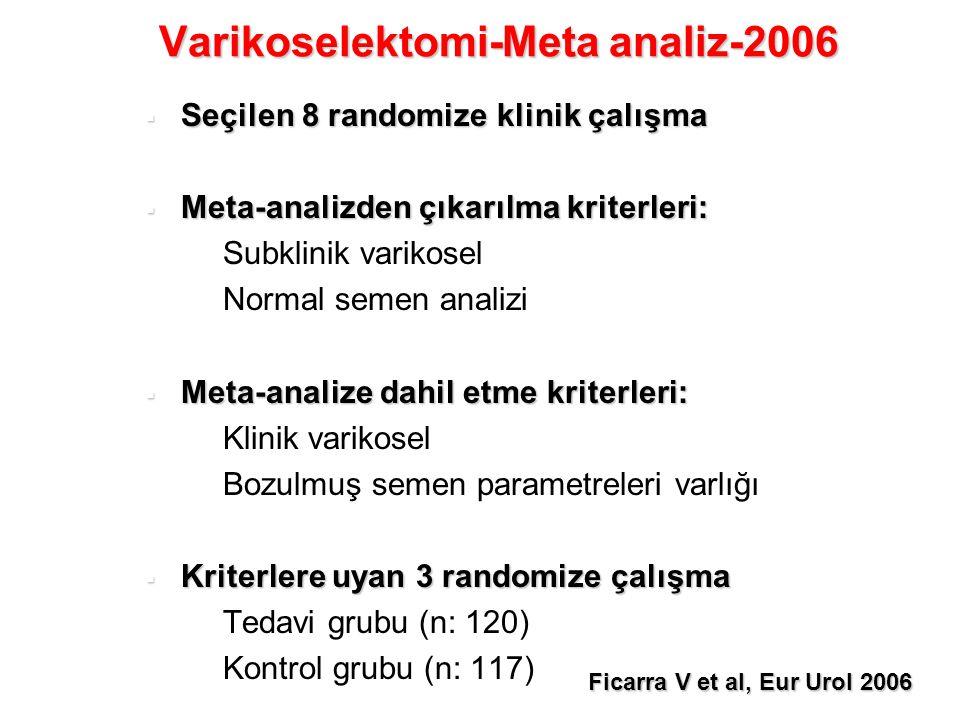 Varikoselektomi-Meta analiz-2006  Seçilen 8 randomize klinik çalışma  Meta-analizden çıkarılma kriterleri:  Subklinik varikosel  Normal semen anal