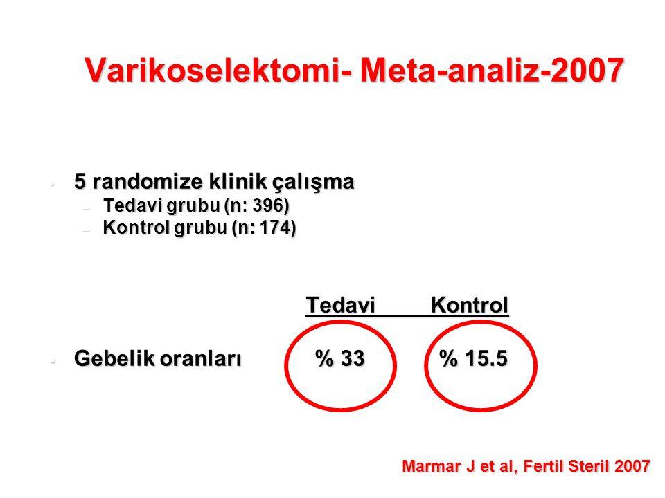 5 randomize klinik çalışma 5 randomize klinik çalışma – Tedavi grubu (n: 396) – Kontrol grubu (n: 174) Tedavi Kontrol Tedavi Kontrol  Gebelik oranlar