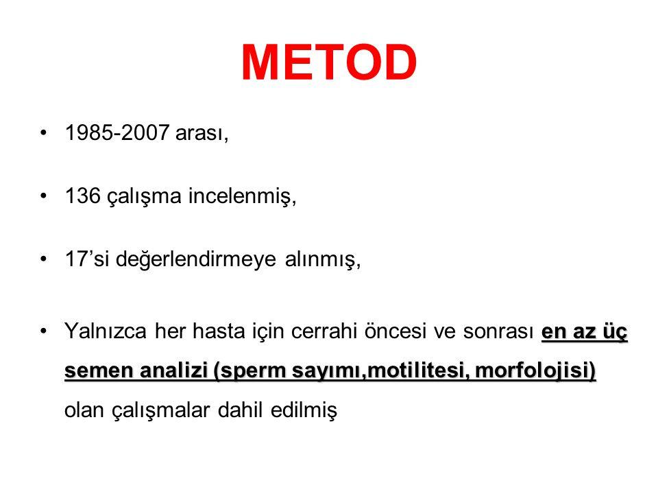 METOD 1985-2007 arası, 136 çalışma incelenmiş, 17'si değerlendirmeye alınmış, en az üç semen analizi (sperm sayımı,motilitesi, morfolojisi)Yalnızca he