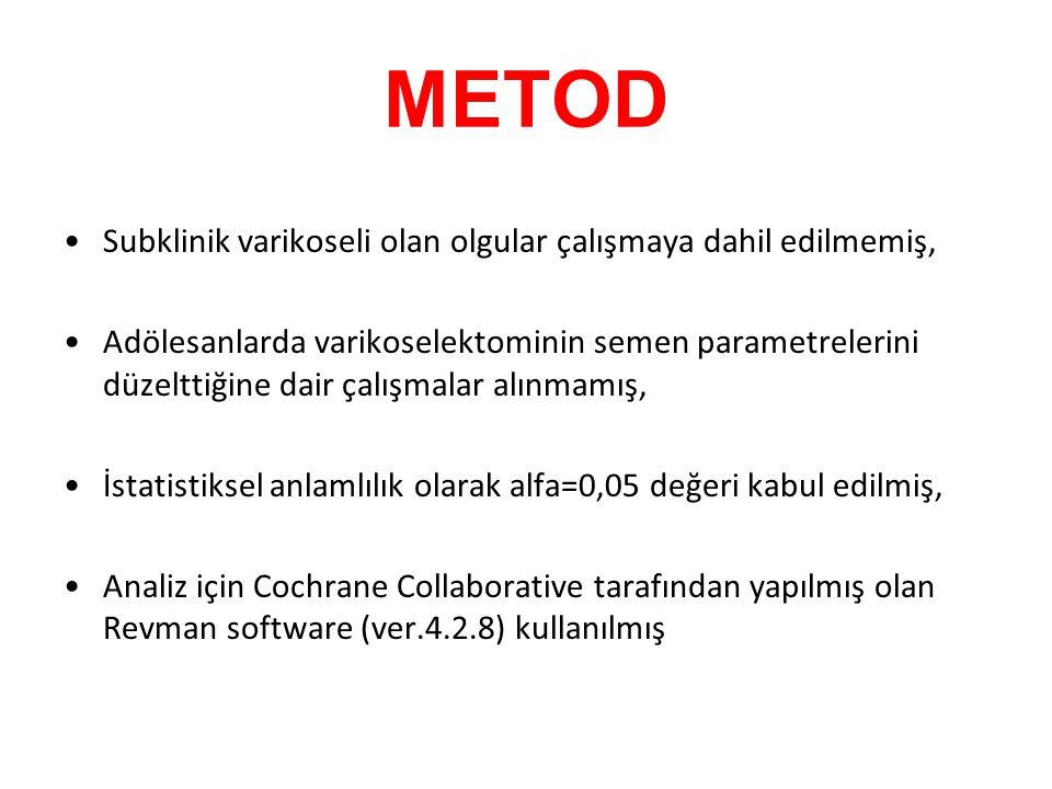 METOD Subklinik varikoseli olan olgular çalışmaya dahil edilmemiş, Adölesanlarda varikoselektominin semen parametrelerini düzelttiğine dair çalışmalar