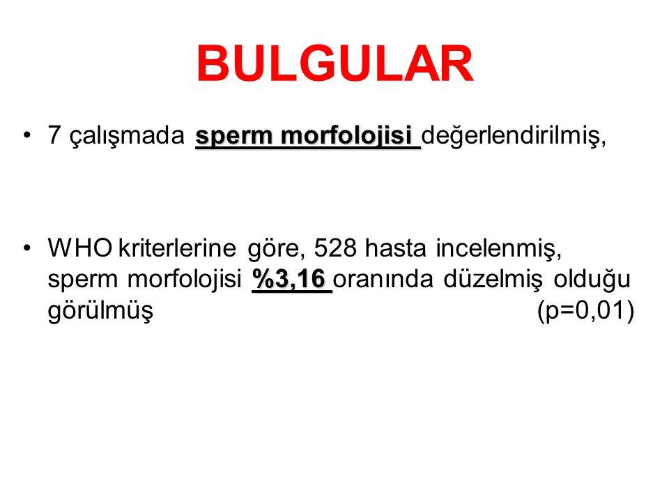 BULGULAR sperm morfolojisi7 çalışmada sperm morfolojisi değerlendirilmiş, %3,16WHO kriterlerine göre, 528 hasta incelenmiş, sperm morfolojisi %3,16 or