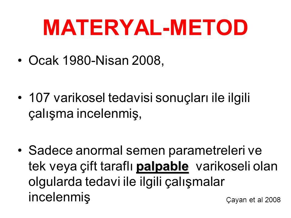 MATERYAL-METOD Ocak 1980-Nisan 2008, 107 varikosel tedavisi sonuçları ile ilgili çalışma incelenmiş, palpableSadece anormal semen parametreleri ve tek
