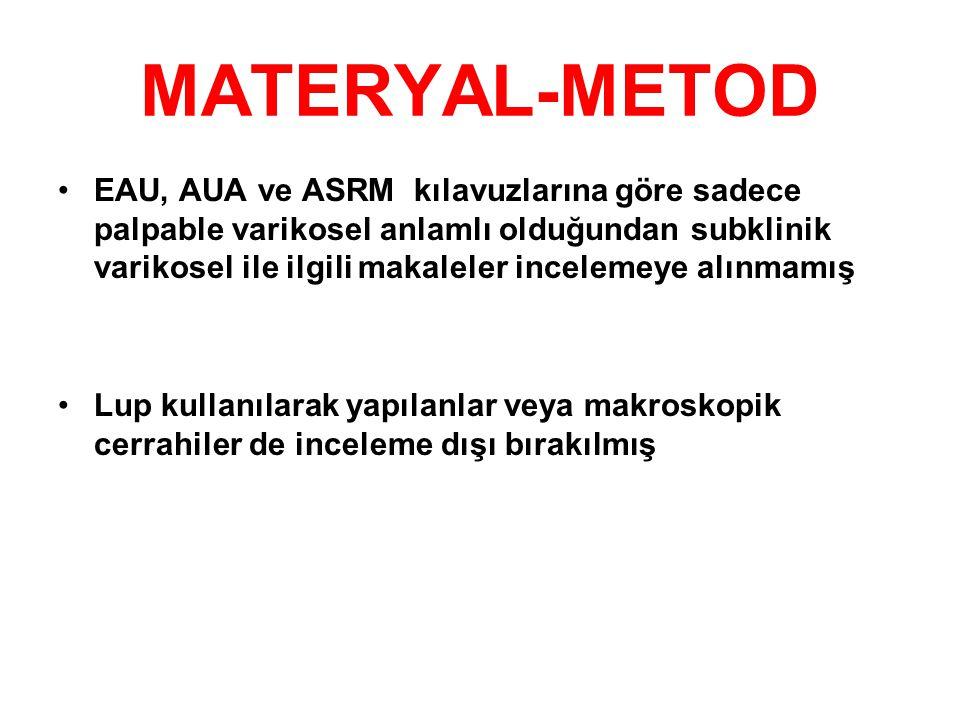 MATERYAL-METOD EAU, AUA ve ASRM kılavuzlarına göre sadece palpable varikosel anlamlı olduğundan subklinik varikosel ile ilgili makaleler incelemeye al