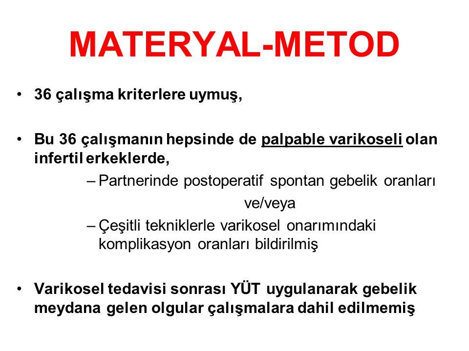MATERYAL-METOD 36 çalışma kriterlere uymuş, Bu 36 çalışmanın hepsinde de palpable varikoseli olan infertil erkeklerde, –Partnerinde postoperatif spont