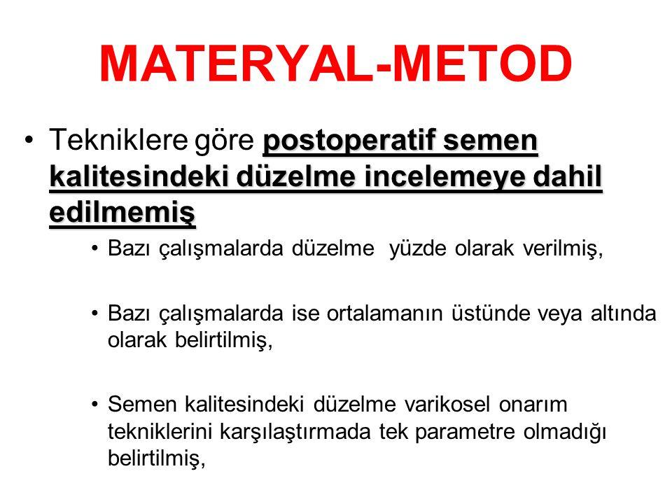MATERYAL-METOD postoperatif semen kalitesindeki düzelme incelemeye dahil edilmemişTekniklere göre postoperatif semen kalitesindeki düzelme incelemeye