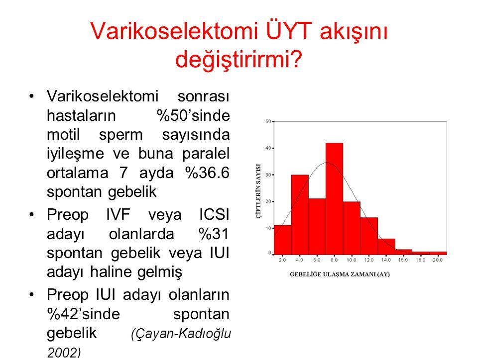 Varikoselektomi ÜYT akışını değiştirirmi? Varikoselektomi sonrası hastaların %50'sinde motil sperm sayısında iyileşme ve buna paralel ortalama 7 ayda